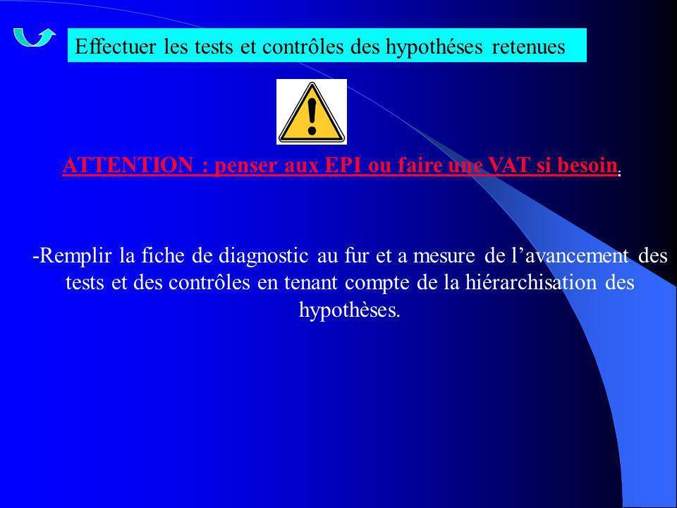 Effectuer les tests et contrôles des hypothéses retenues -Remplir la fiche de diagnostic au fur et a mesure de lavancement des tests et des contrôles