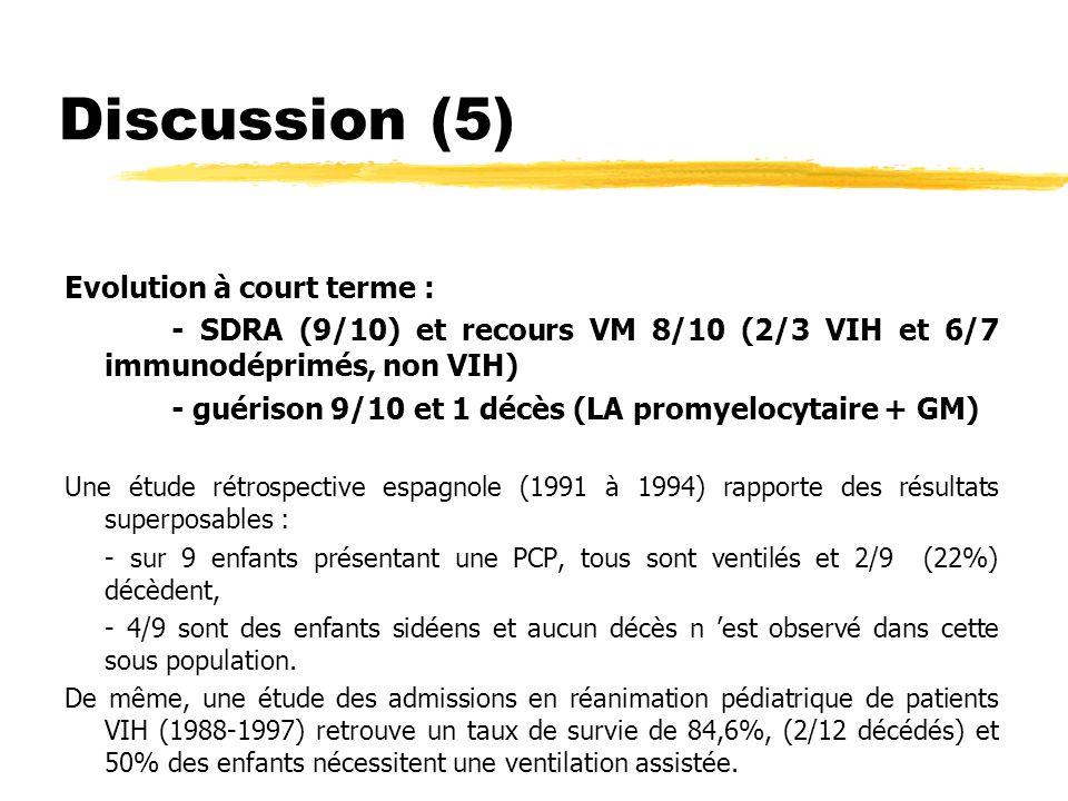 Discussion (6) Une autre étude rétrospective (1992-1998) d enfants porteurs de déficits immunitaires combinés sévères répertorie 10/50 cas de PCP : - la moitié sont ventilés, pour une durée moyenne de 13,5 jours, - tous sont traités avec succès par le Cotrimoxazole et la corticothérapie adjuvante.