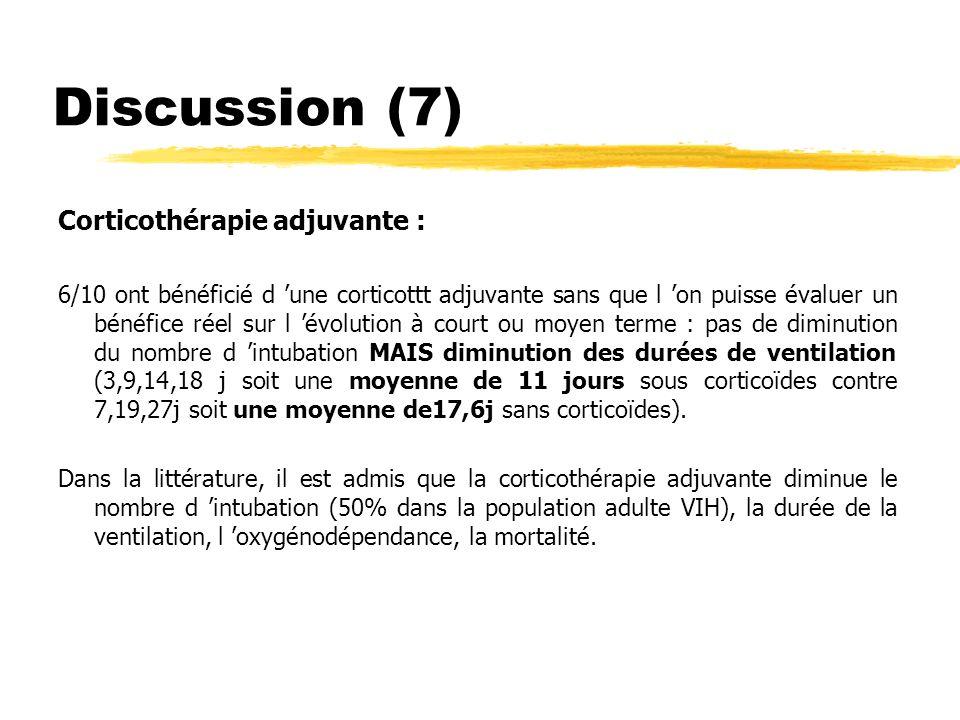 Discussion (8) L évolution à long terme : rechutes et fibrose pulmonaire Nous n avons pas recensé de rechute et/ou de fibrose pulmonaire.