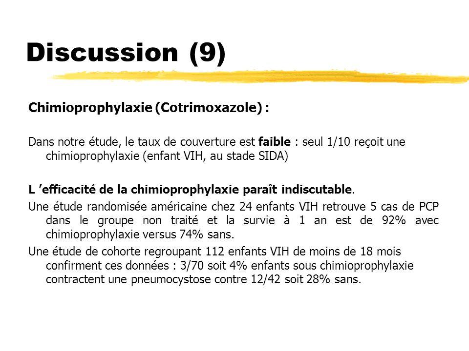 Discussion (10) La chimioprophylaxie est actuellement bien codifiée : - chez les sidéens, si le taux de CD4 est inférieure à 200/mm3 et systématique chez le moins de 1 an, - chez les patients non infectés par le VIH, elle est recommandée chez les enfants porteurs de LAL, les transplantés d organe, les patients ayant bénéficié d une greffe de moelle, les patients porteurs de déficits immunitaires combinés sévères.