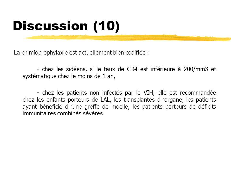 Conclusion (1) La PCP est RARE, reste une infection GRAVE, MORTELLE.