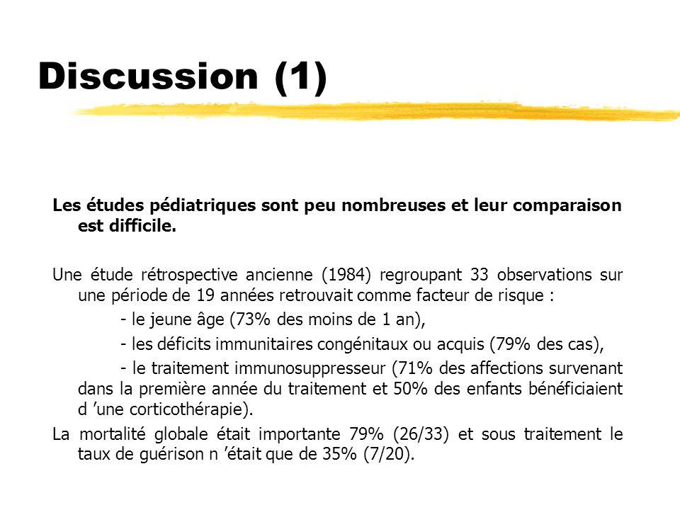 Discussion (2) Dans une étude prospective sud africaine de 151 enfants VIH, hospitalisés pour pneumonie, 10% présentent une pneumocystose : - la moitié vont décéder (mortalité de 47% (7/15) contre 18% (24/136)), - ces enfants sont les plus jeunes (moins de 1 an), - seuls les LDH sériques sont discriminants, - ces enfants sont plus souvent admis en réanimation (8/15 soit 53% contre 13/136 soit 10%), - ces enfants bénificient d une ventilation non invasive (7/15 soit 47% contre 2/136 (1%)).
