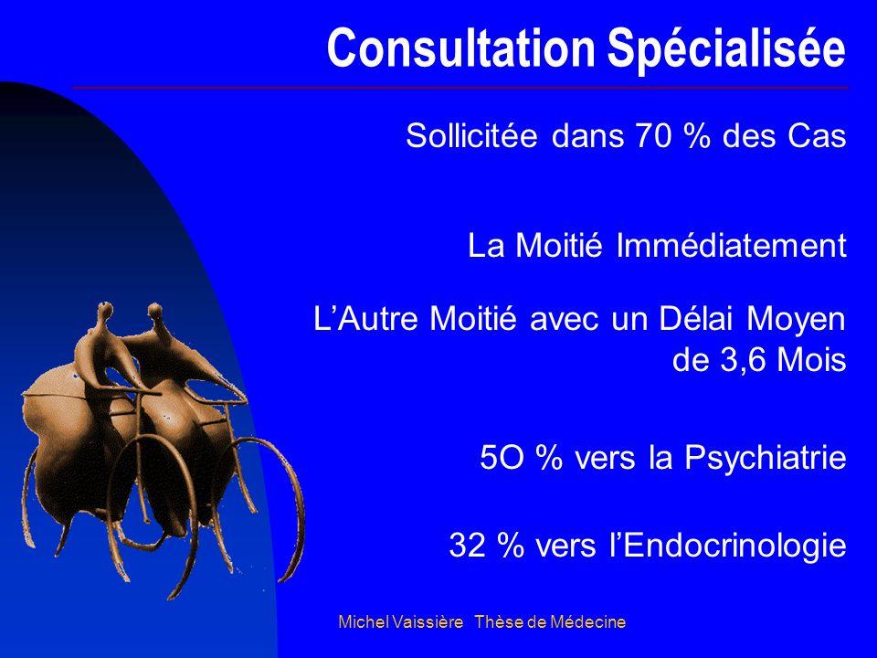 Michel Vaissière Thèse de Médecine Consultation Spécialisée La Moitié Immédiatement Sollicitée dans 70 % des Cas LAutre Moitié avec un Délai Moyen de