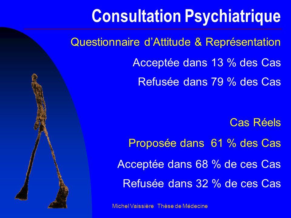 Michel Vaissière Thèse de Médecine Consultation Psychiatrique Refusée dans 79 % des Cas Questionnaire dAttitude & Représentation Acceptée dans 13 % de