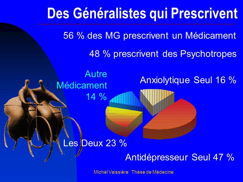 Michel Vaissière Thèse de Médecine Des Généralistes qui Prescrivent 56 % des MG prescrivent un Médicament 48 % prescrivent des Psychotropes Anxiolytiq