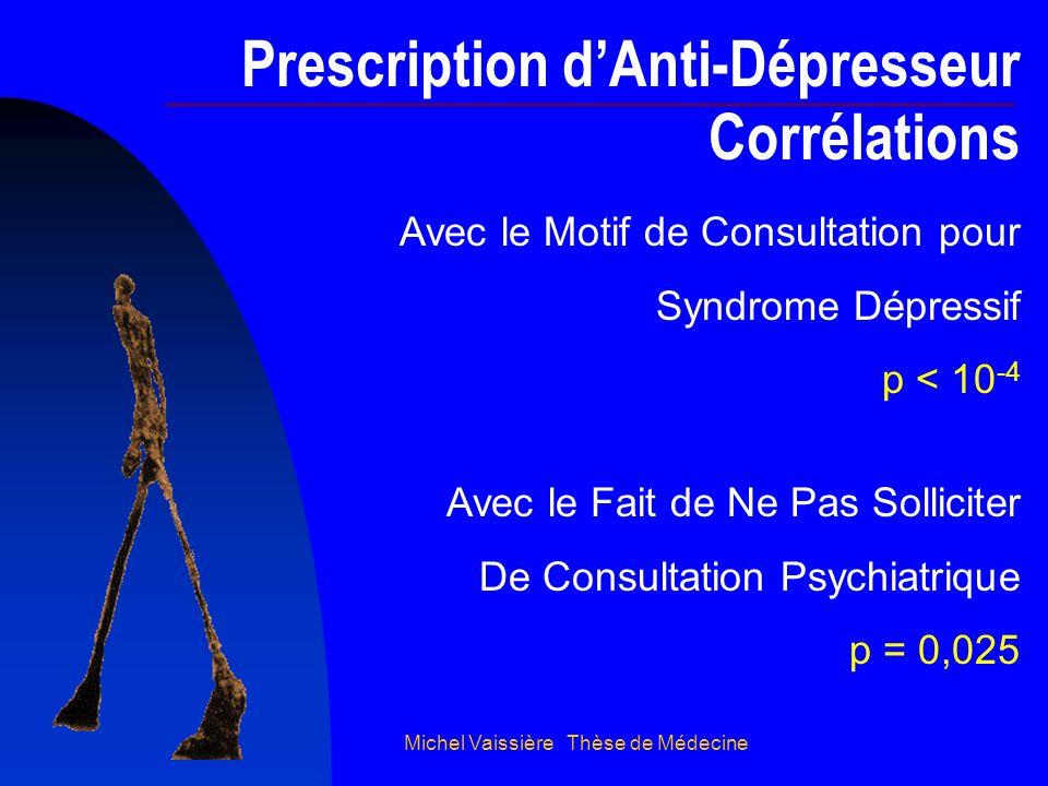 Michel Vaissière Thèse de Médecine Prescription dAnti-Dépresseur Corrélations Avec le Motif de Consultation pour Syndrome Dépressif p < 10 -4 Avec le