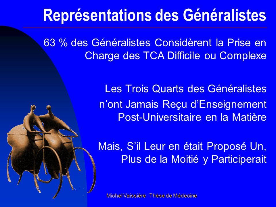 Michel Vaissière Thèse de Médecine Représentations des Généralistes 63 % des Généralistes Considèrent la Prise en Charge des TCA Difficile ou Complexe