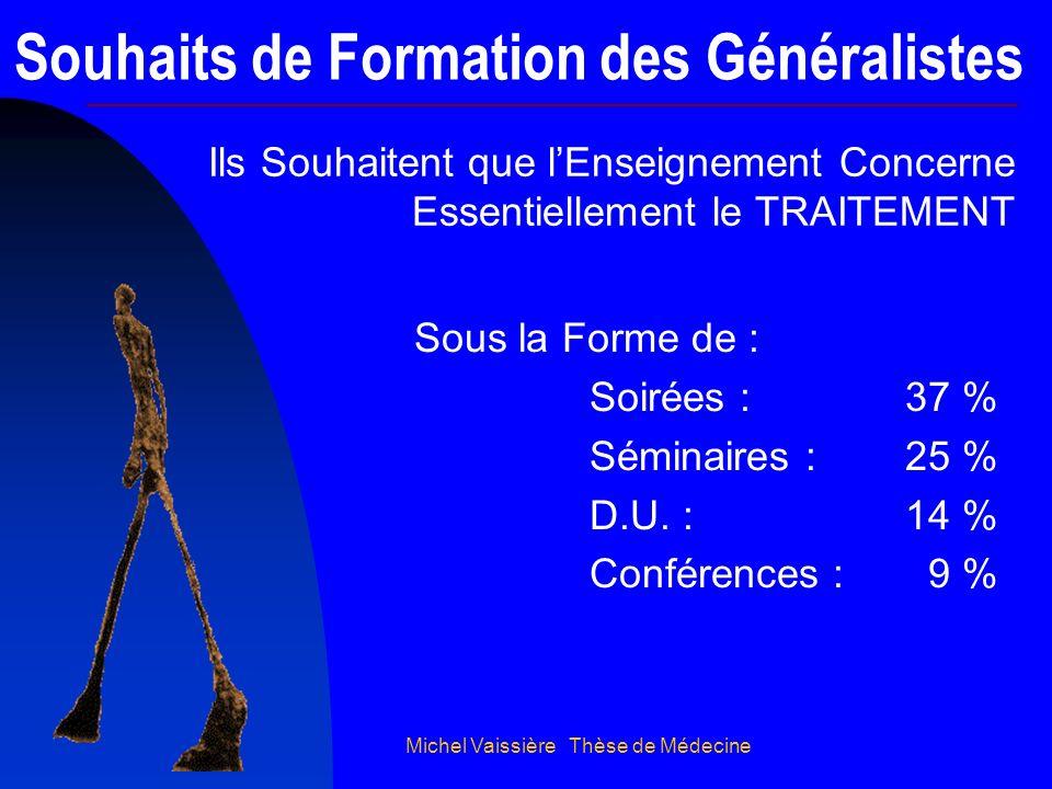 Michel Vaissière Thèse de Médecine Souhaits de Formation des Généralistes Ils Souhaitent que lEnseignement Concerne Essentiellement le TRAITEMENT Sous