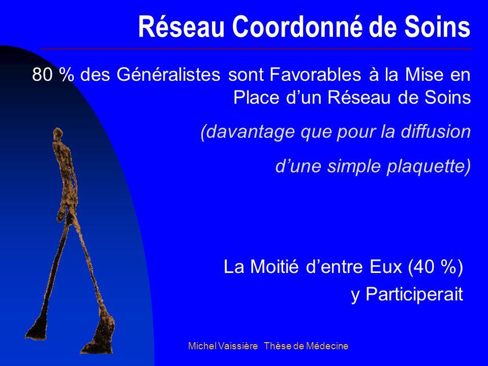 Michel Vaissière Thèse de Médecine Réseau Coordonné de Soins 80 % des Généralistes sont Favorables à la Mise en Place dun Réseau de Soins (davantage q