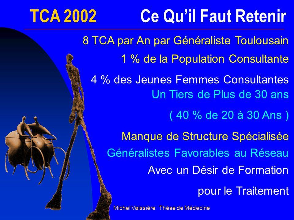 Michel Vaissière Thèse de Médecine Ce Quil Faut Retenir 8 TCA par An par Généraliste Toulousain 1 % de la Population Consultante 4 % des Jeunes Femmes