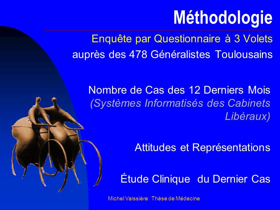 Michel Vaissière Thèse de Médecine Méthodologie Enquête par Questionnaire à 3 Volets auprès des 478 Généralistes Toulousains Nombre de Cas des 12 Dern