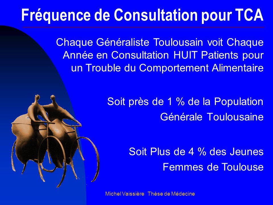 Michel Vaissière Thèse de Médecine Fréquence de Consultation pour TCA Chaque Généraliste Toulousain voit Chaque Année en Consultation HUIT Patients po