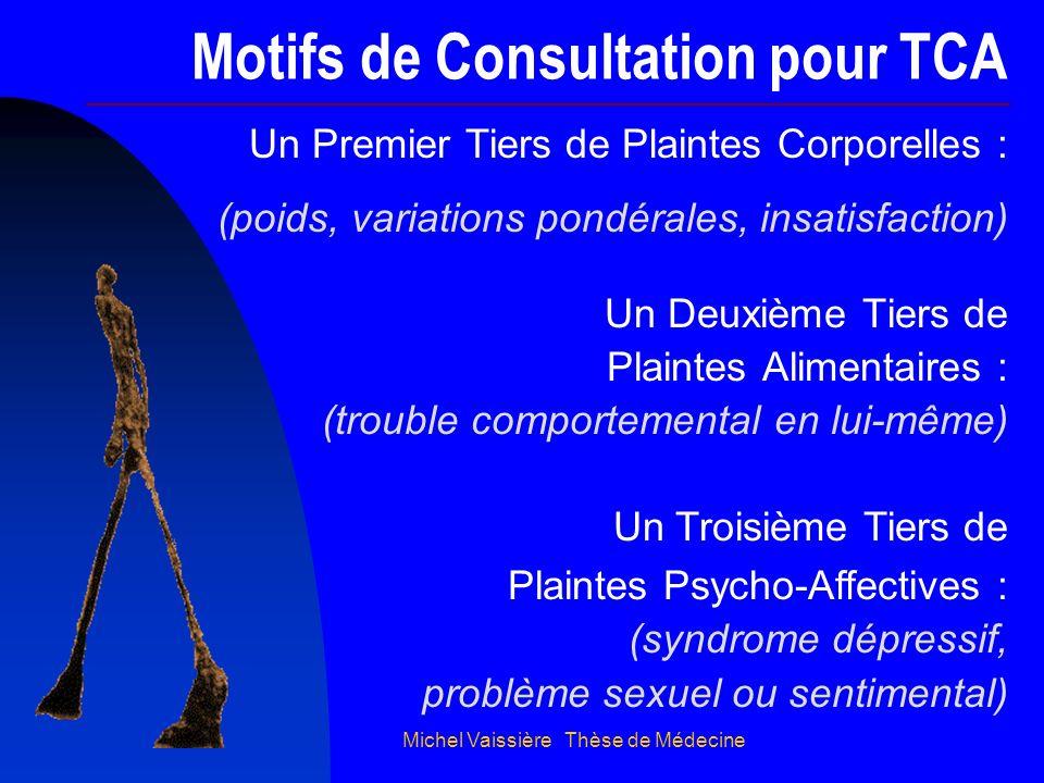 Michel Vaissière Thèse de Médecine Motifs de Consultation pour TCA Un Premier Tiers de Plaintes Corporelles : (poids, variations pondérales, insatisfa