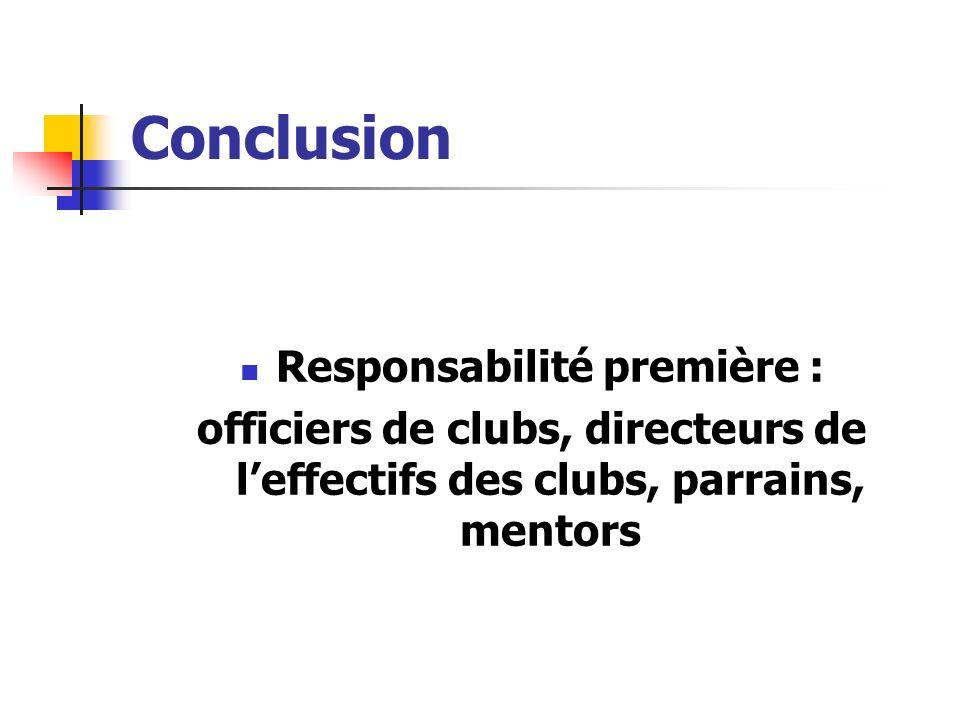 Conclusion Responsabilité première : officiers de clubs, directeurs de leffectifs des clubs, parrains, mentors