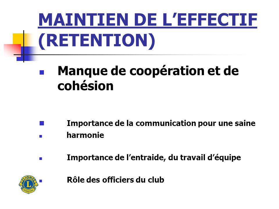 SOLUTIONS POUR LE MAINTIEN DE LEFFECTIF Importance du rôle du Lion parrain, du mentor : le modèle Information sur le fonctionnement du club Intégration dans une activité intéressante Suivi dans son cheminement vers des responsabilités