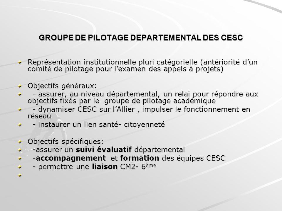 GROUPE DE PILOTAGE DEPARTEMENTAL DES CESC Représentation institutionnelle pluri catégorielle (antériorité dun comité de pilotage pour lexamen des appe