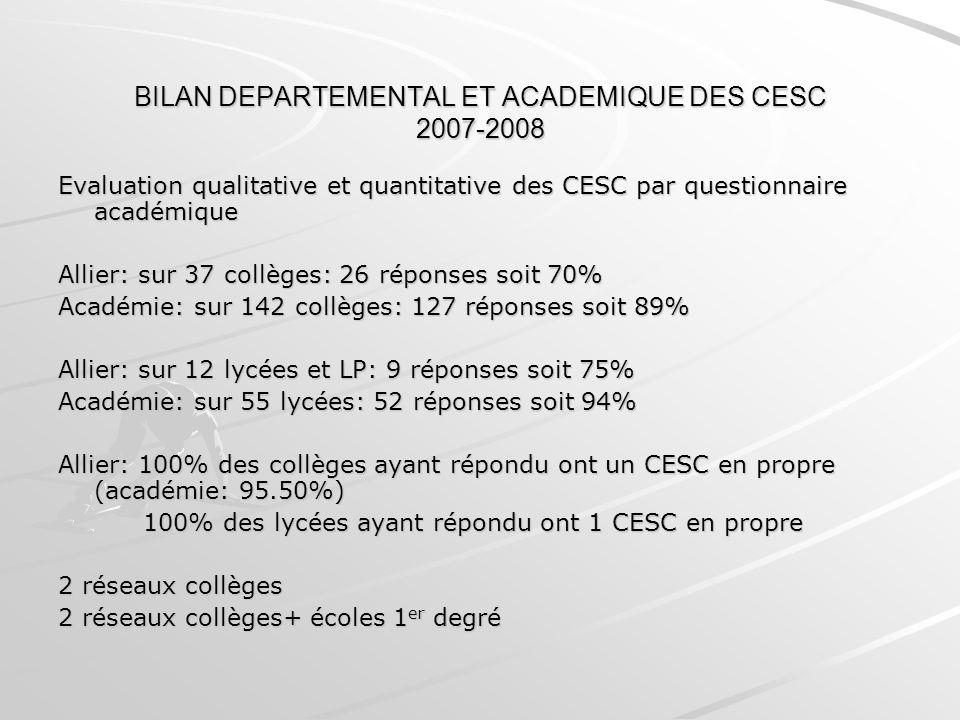 BILAN DEPARTEMENTAL ET ACADEMIQUE DES CESC 2007-2008 Evaluation qualitative et quantitative des CESC par questionnaire académique Allier: sur 37 collè