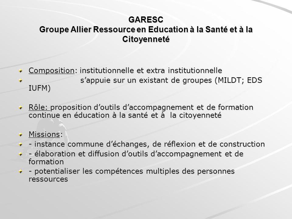 GARESC Groupe Allier Ressource en Education à la Santé et à la Citoyenneté Composition: institutionnelle et extra institutionnelle sappuie sur un exis