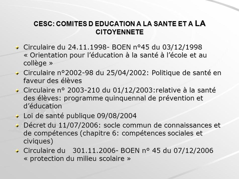 CESC: COMITES D EDUCATION A LA SANTE ET A LA CITOYENNETE Circulaire du 24.11.1998- BOEN n°45 du 03/12/1998 « Orientation pour léducation à la santé à