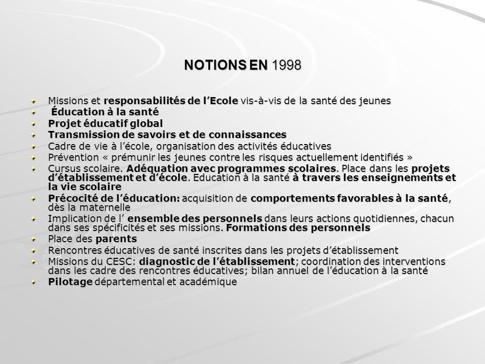 NOTIONS EN 1998 Missions et responsabilités de lEcole vis-à-vis de la santé des jeunes Éducation à la santé Éducation à la santé Projet éducatif globa