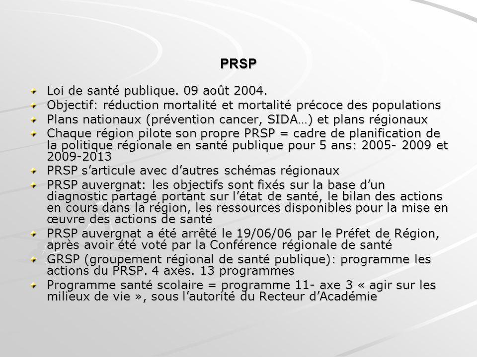 PRSP Loi de santé publique. 09 août 2004. Objectif: réduction mortalité et mortalité précoce des populations Plans nationaux (prévention cancer, SIDA…