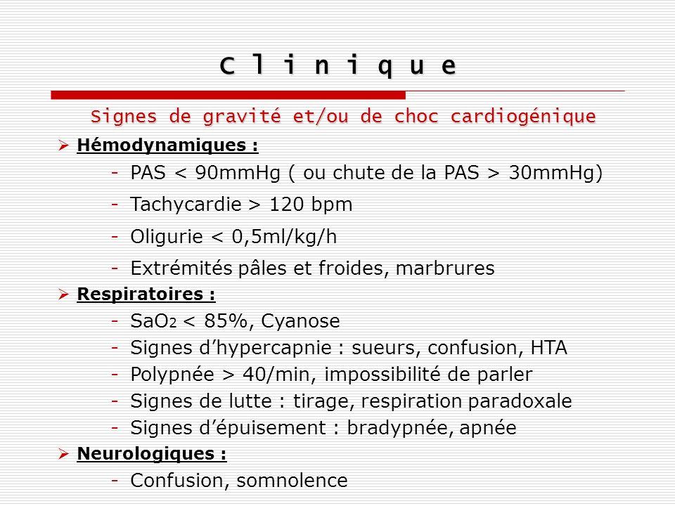 C l i n i q u e Signes de gravité et/ou de choc cardiogénique Hémodynamiques : -PAS 30mmHg) -Tachycardie > 120 bpm -Oligurie < 0,5ml/kg/h -Extrémités