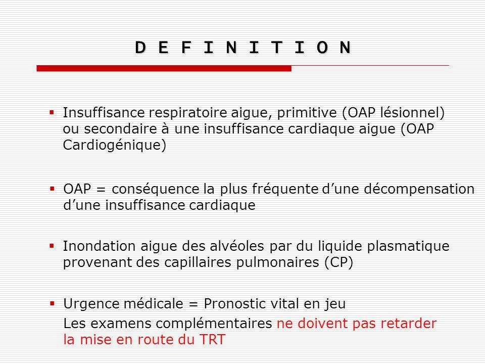 O A P C a r d i o g e n i q u e C o n s é q u e n c e s La présence de liquide dans les alvéoles a)Responsable de signes cliniques, radiologiques et biologiques -irritation des alvéoles ---> toux -mobilisation du liquide ---> râles crépitants -présence de qq hématies dans le transsudat ---> expectoration rose saumonée -Épaississement des espaces interlobulaires du à loedème interstitiel ---> images rectilignes au TTX = lignes de Kerley -Hypoxie tissulaire due à lhypoxémie et/ou la chute du débit cardiaque ---> métabolisme anaérobie et donc dAcide lactique = Acidose métabolique