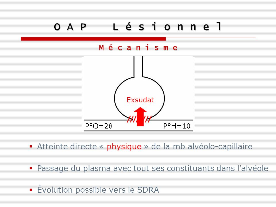 O A P H é m o d y n a m i q u e M é c a n i s m e P°H=10 P°O=28 P°H=10 P°O=28 >< La P°O narrive plus à maintenir le plasma dans le CP car elle devient inférieure à la P°H : brusque de la P°H : OAP Cardiogénique importante de la P°O : dénutritions – brûlures – hypoAlbuminémie massives… Passage du plasma pauvre en protéines vers lespace interstitiel puis vers lalvéole = transsudation Transsudat P°HP°O