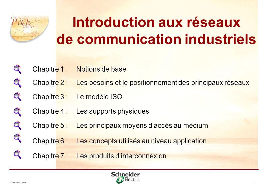 Direction France 1 Introduction aux réseaux de communication industriels Chapitre 2 :Les besoins et le positionnement des principaux réseaux Chapitre