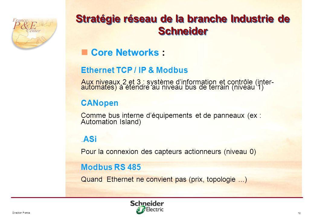 Direction France 12 Stratégie réseau de la branche Industrie de Schneider Core Networks : Ethernet TCP / IP & Modbus Aux niveaux 2 et 3 : système dinf