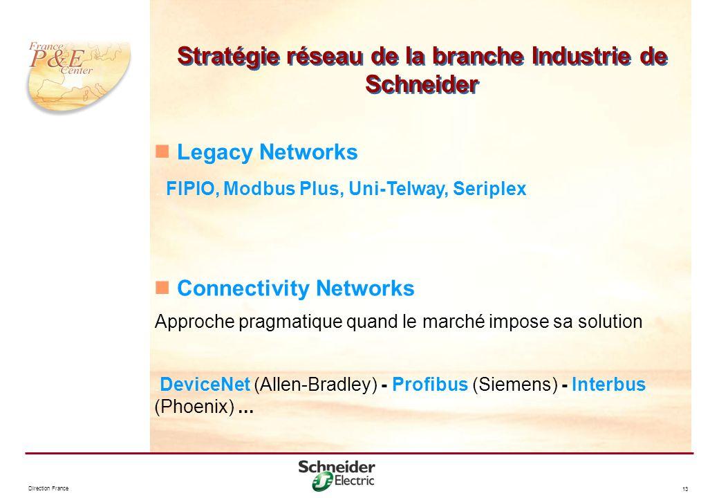 Direction France 13 Stratégie réseau de la branche Industrie de Schneider Legacy Networks..FIPIO, Modbus Plus, Uni-Telway, Seriplex Connectivity Netwo