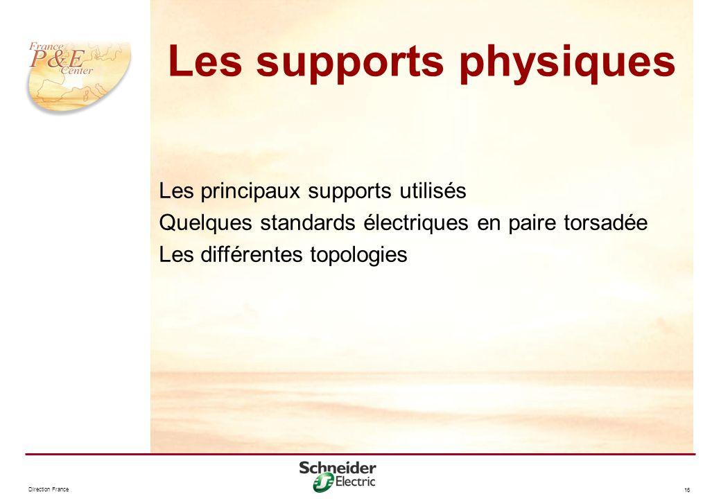 Direction France 16 Les principaux supports utilisés Quelques standards électriques en paire torsadée Les différentes topologies Les supports physique