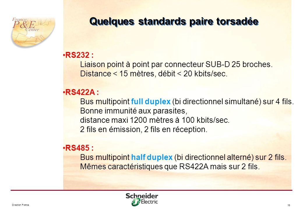 Direction France 18 Quelques standards paire torsadée RS232 : Liaison point à point par connecteur SUB-D 25 broches. Distance < 15 mètres, débit < 20