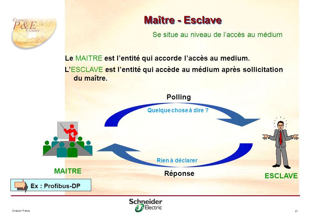 Direction France 21 Maître - Esclave MAITRE ESCLAVE Polling Quelque chose à dire ? Réponse Rien à déclarer Le MAITRE est lentité qui accorde laccès au