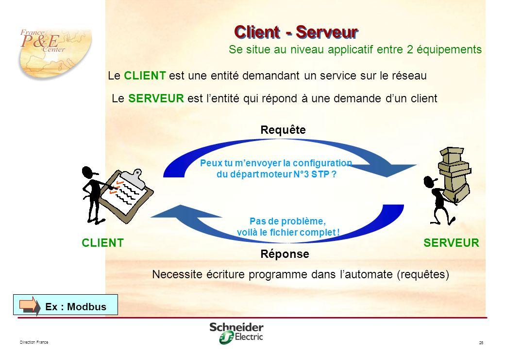 Direction France 26 Client - Serveur Réponse Pas de problème, voilà le fichier complet ! Requête Peux tu menvoyer la configuration du départ moteur N°