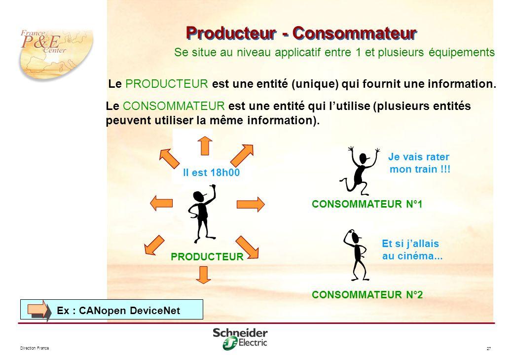 Direction France 27 Producteur - Consommateur Le PRODUCTEUR est une entité (unique) qui fournit une information. CONSOMMATEUR N°1 Je vais rater mon tr