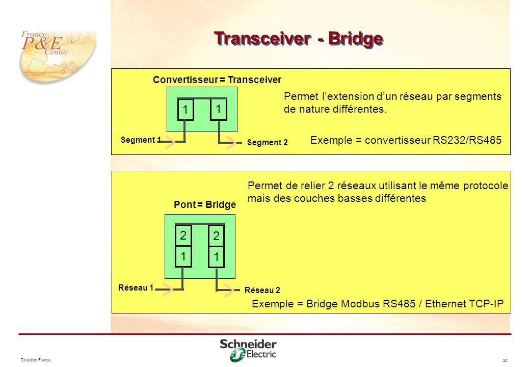 Direction France 34 Convertisseur = Transceiver Permet lextension dun réseau par segments de nature différentes. Exemple = convertisseur RS232/RS485 1