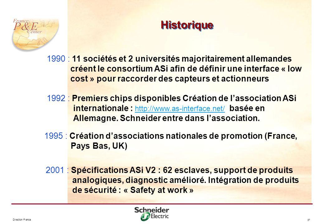 Direction France 37 1990 : 11 sociétés et 2 universités majoritairement allemandes créent le consortium ASi afin de définir une interface « low cost »