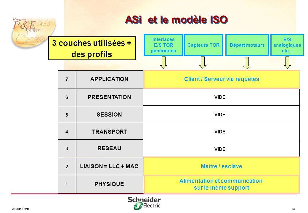 Direction France 38 ASi et le modèle ISO VIDE Maître / esclave Alimentation et communication sur le même support Interfaces E/S TOR génériques Capteur