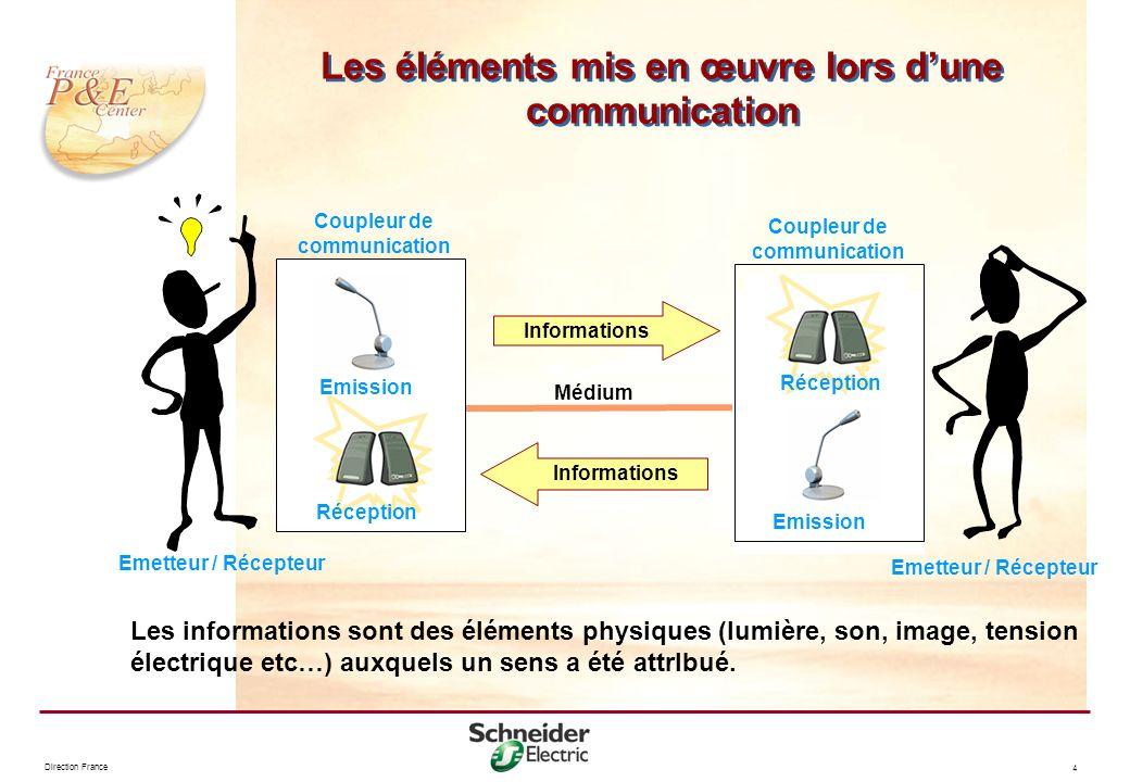 Direction France 4 Les éléments mis en œuvre lors dune communication Médium Informations Les informations sont des éléments physiques (lumière, son, i