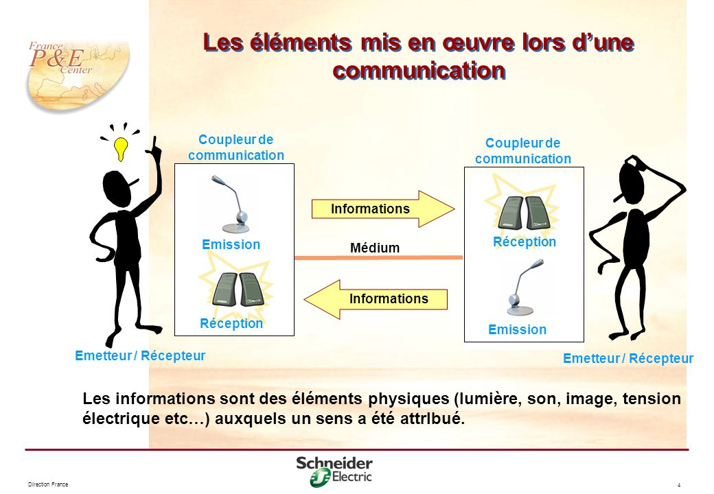 Direction France 45 ASi V1 : 2 digits Profil = IO _code.