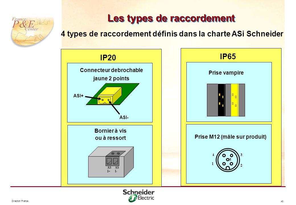 Direction France 40 4 types de raccordement définis dans la charte ASi Schneider Les types de raccordement Bornier à vis ou à ressort AS I+ AS I- Pris