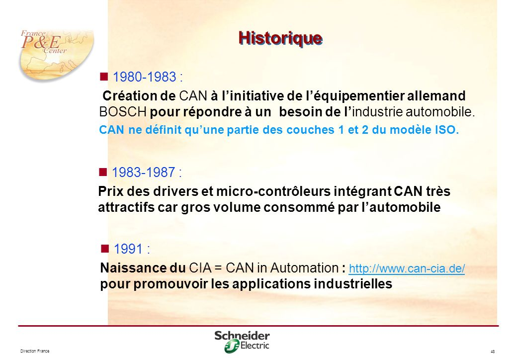 Direction France 48 1980-1983 : Création de CAN à linitiative de léquipementier allemand BOSCH pour répondre à un besoin de lindustrie automobile. CAN