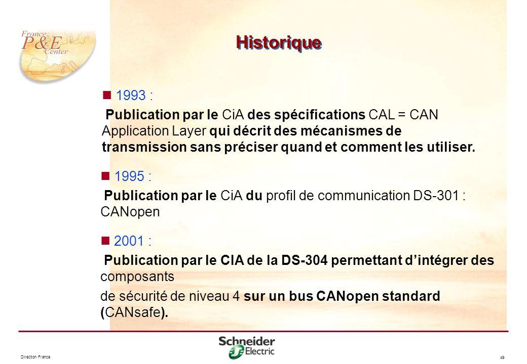 Direction France 49 1995 : Publication par le CiA du profil de communication DS-301 : CANopen 2001 : Publication par le CIA de la DS-304 permettant di