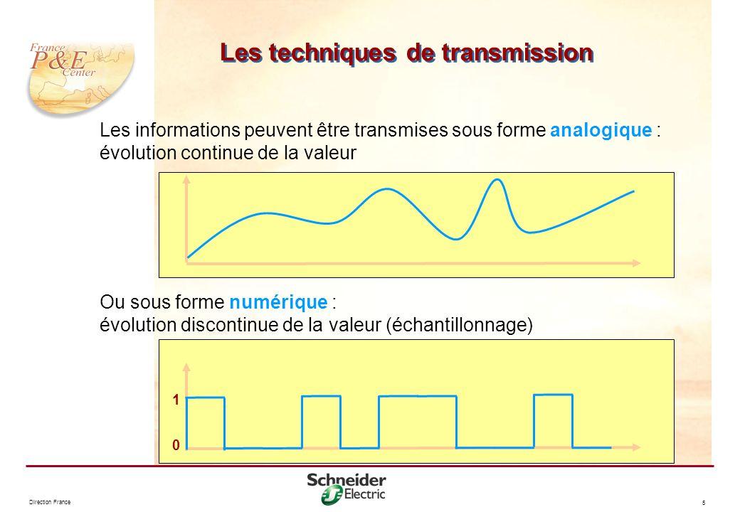 Direction France 5 Les techniques de transmission Les informations peuvent être transmises sous forme analogique : évolution continue de la valeur Ou