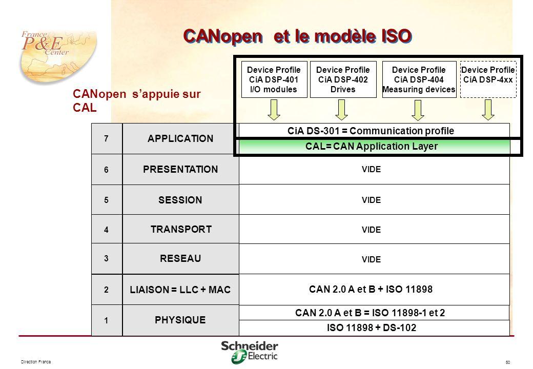Direction France 50 CANopen et le modèle ISO CiA DS-301 = Communication profile VIDE CAN 2.0 A et B + ISO 11898 CAN 2.0 A et B = ISO 11898-1 et 2 ISO