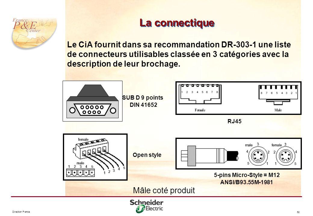 Direction France 52 Le CiA fournit dans sa recommandation DR-303-1 une liste de connecteurs utilisables classée en 3 catégories avec la description de