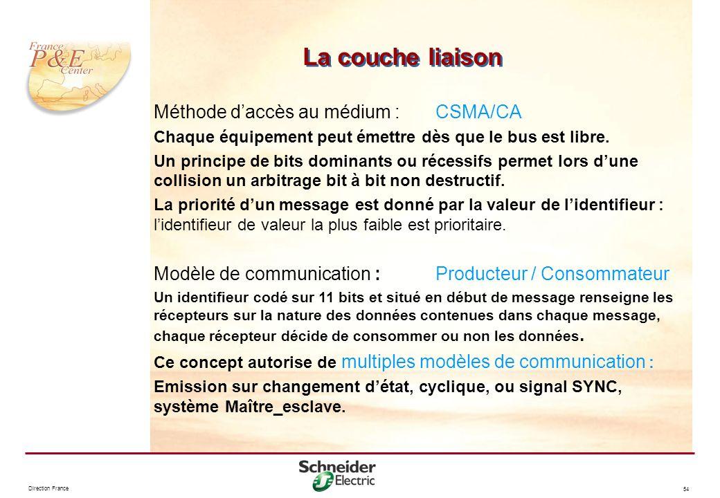 Direction France 54 Méthode daccès au médium : CSMA/CA Chaque équipement peut émettre dès que le bus est libre. Un principe de bits dominants ou réces