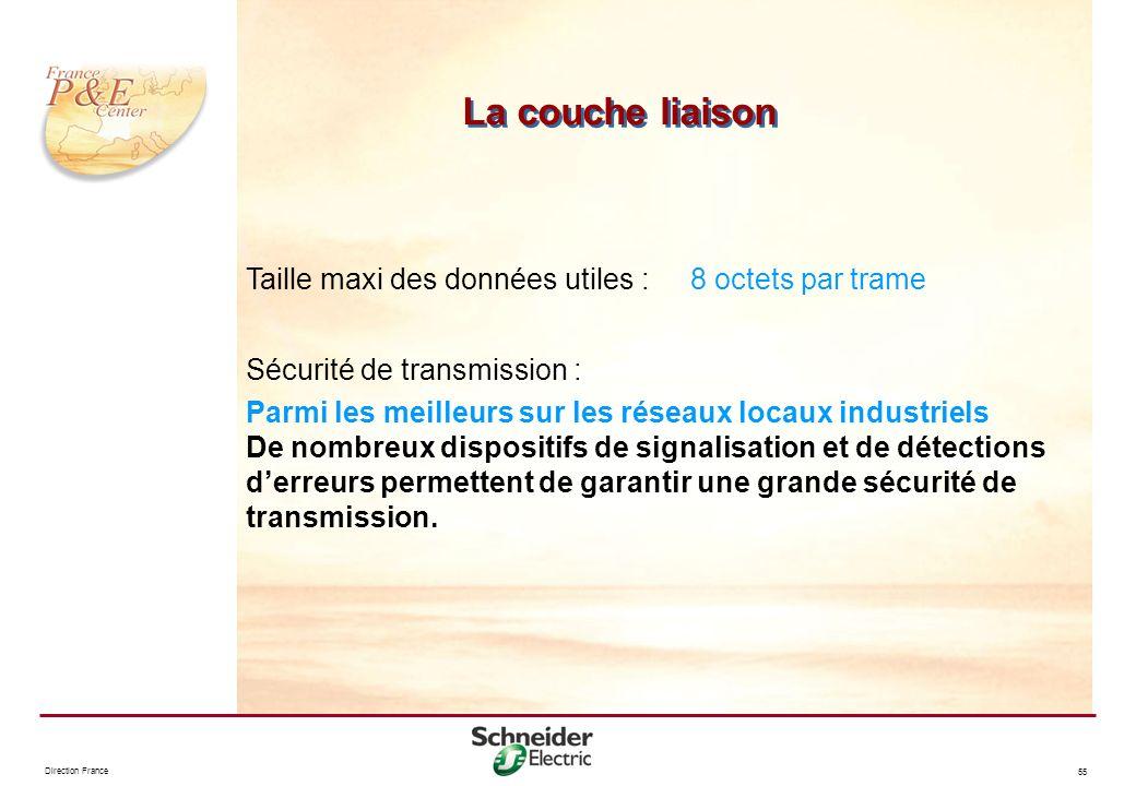 Direction France 55 La couche liaison Taille maxi des données utiles : 8 octets par trame Sécurité de transmission : Parmi les meilleurs sur les résea