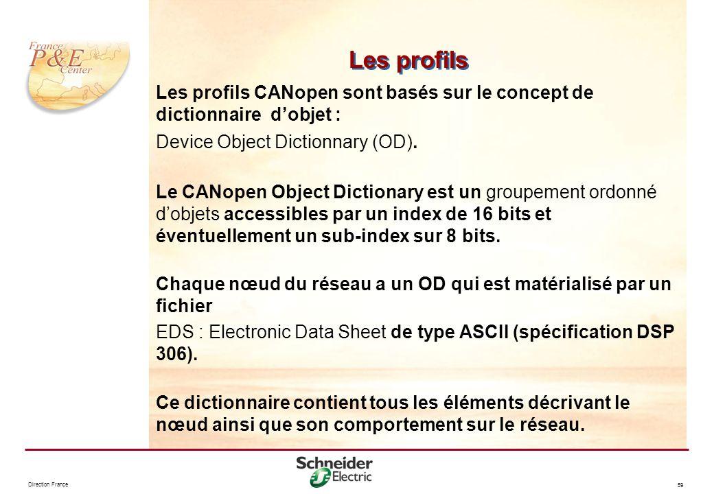 Direction France 59 Les profils Les profils CANopen sont basés sur le concept de dictionnaire dobjet : Device Object Dictionnary (OD). Le CANopen Obje